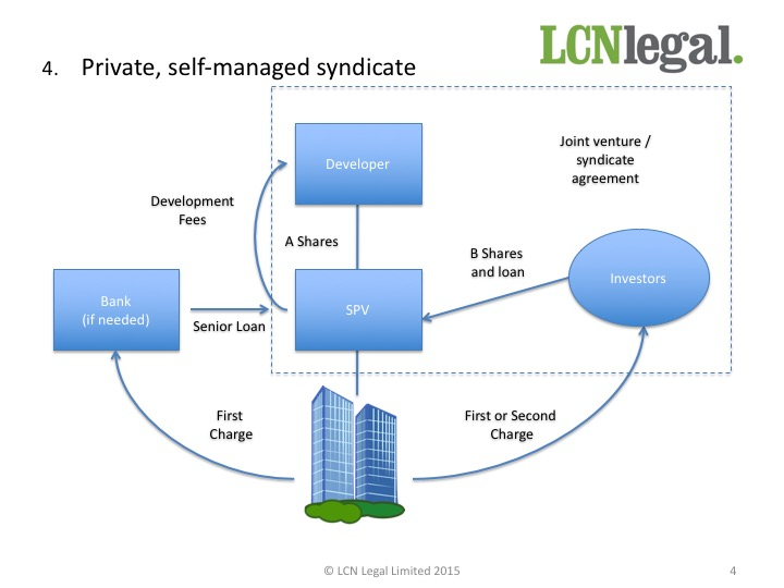 Development Finance Slide4